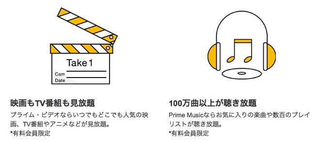 スクリーンショット 2015-12-21 10.42.18